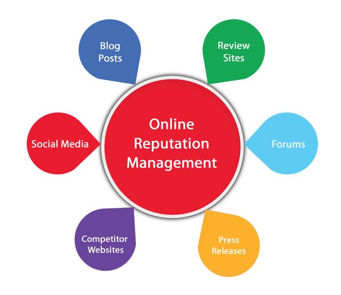 Odstranění negativních zpráv - ORM - Online Reputation Management Obr.1